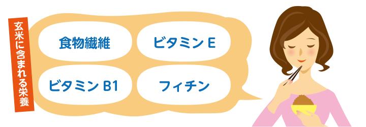 genmainoeiyou-3-2